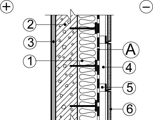 Инструменты шумоизоляции